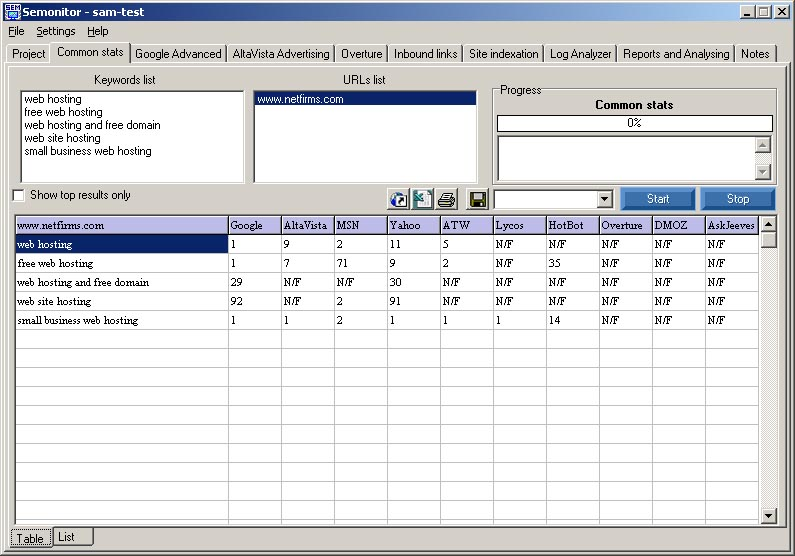 Semonitor - Web Ranking Tool - is a web ranking software.